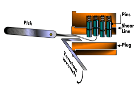 Pin_and_tumbler_lock_picking